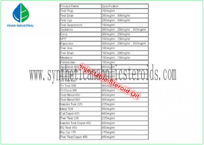 Legal Cutting Cycle Testosterone Types Steroids Pharmaceutical